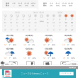 千葉は通年通りの寒さです。来週は雨降りがやってきます。