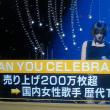 安室奈美恵さん引退!