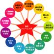 石川 リフォーム 健康診断
