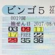 ビンゴ5第19回の購入数字と抽選結果