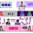NGT48 改めて振り返る3.文春