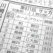 広島、そしてミキッチも、あと3試合