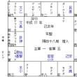 2019年の測局 太乙神数 中国・アメリカ枢軸国で見る