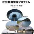 北播磨地域社会基盤整備プログラム