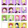 キャラクターズ3