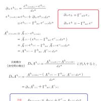 反変ベクトルの共変微分