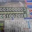 阪神メッセで勝つ