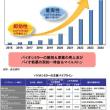 4584 - (株)ジーンテクノサイエンス 2015/12/11〜