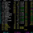 2007 F1 フランスGP 決勝