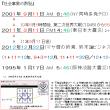 東日本大震災2011.3.11PM14:46あれから7年