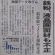 1367話 「 最近の話題 」 10/12・木曜(曇・雨)