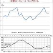 第37回富士吉田火祭りロードレース参戦後記