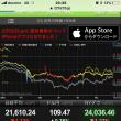 2月6日のマーケットから(23:40記/nk  21610)