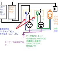 小さな旅館にEV充電設備をつけるなら。