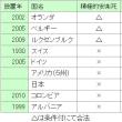 安楽死【日本ブログ村:日本経済注目記事ランキング3位】