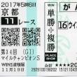 東京スポーツ杯2歳、MCS 反省