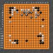 打碁の検討の仕方