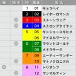 8/5【小倉記念[GⅢ]】[馬連][ワイド]