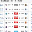 第18節:vs FC東京U-23