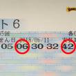 ロト6第1285回の予測と抽選結果