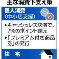 今日以降使えるダジャレ『2176』【政治】■消費増税の対策に商品券…高齢者でも使いやすく