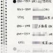 古屋圭司にパーティー券収入過少申告の疑い