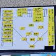 ドカベン香川杯2試合目vs原少年野球部