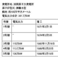 浜岡原発全原子炉停止 ソニー個人情報流出 訂正あり