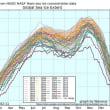 海氷が消える日