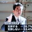 支持率26.7%、安倍ちゃん「ガンバレ」自民党の自作自演?プラカード