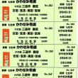 2018年新春かわせみ寄席三遊亭圓窓一門会。