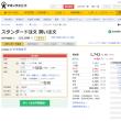 マネックス証券 売買の設定 調査<androidyoshiakiのメモ帳>