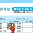 全豪(33℃)から東レパンパシ(-1℃)へ 人間耐久テスト