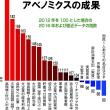 日本国民は牛
