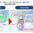 東京オリンピック IBC MPC 東京ビックサイト メディアセンター