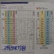 今日のゴルフ挑戦記(130)/東名厚木CC イン(A)→ウエスト