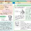 数学の歴史(1)