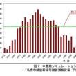 予防保全で経費を削減 ~ 札幌市のアプローチ