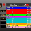 第59回京成杯他・検討