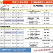 奈良県倫理法人会8月予定表