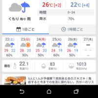 今日から9連戦★雨はカンベンして!