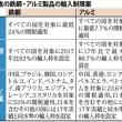 米 鉄鋼関税:貿易摩擦?