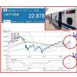 全新幹線で、Wi―Fi無料サービスへ!?