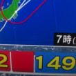 台風が直撃して居る