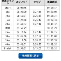 5km 27分30秒