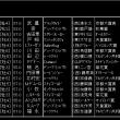 ダイワスカーレットを超えない限り東京G1で逃げ・番手馬は不要