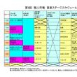♪今年も〜(^-^)b 第9回「職人市場in千歳」〜