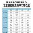 第4回POINT&K.O.中部選抜空手道選手権大会