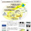 IoTによる地域包括ケア・グローバル研究