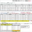 〔組合せ〕H29山口県エンデバーU12錬成会